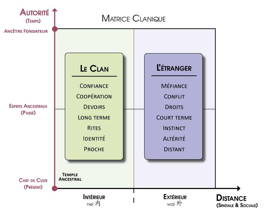 Enseignement-Tai-Chi-Matrice-Interieur-Exterieur-Clan-Etranger
